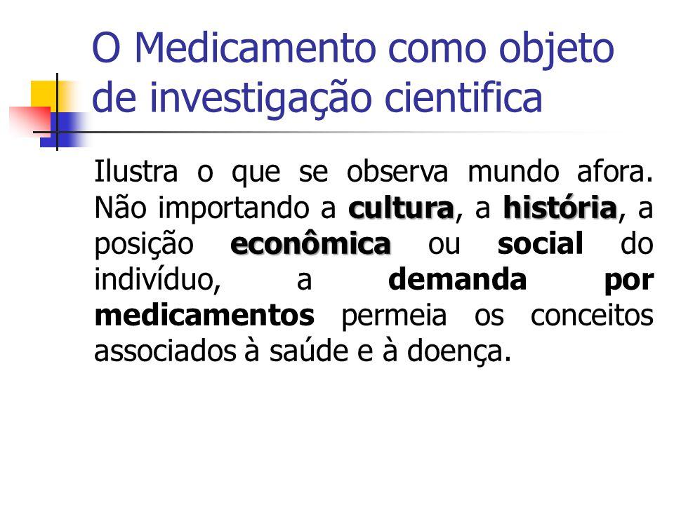 O Medicamento como objeto de investigação cientifica