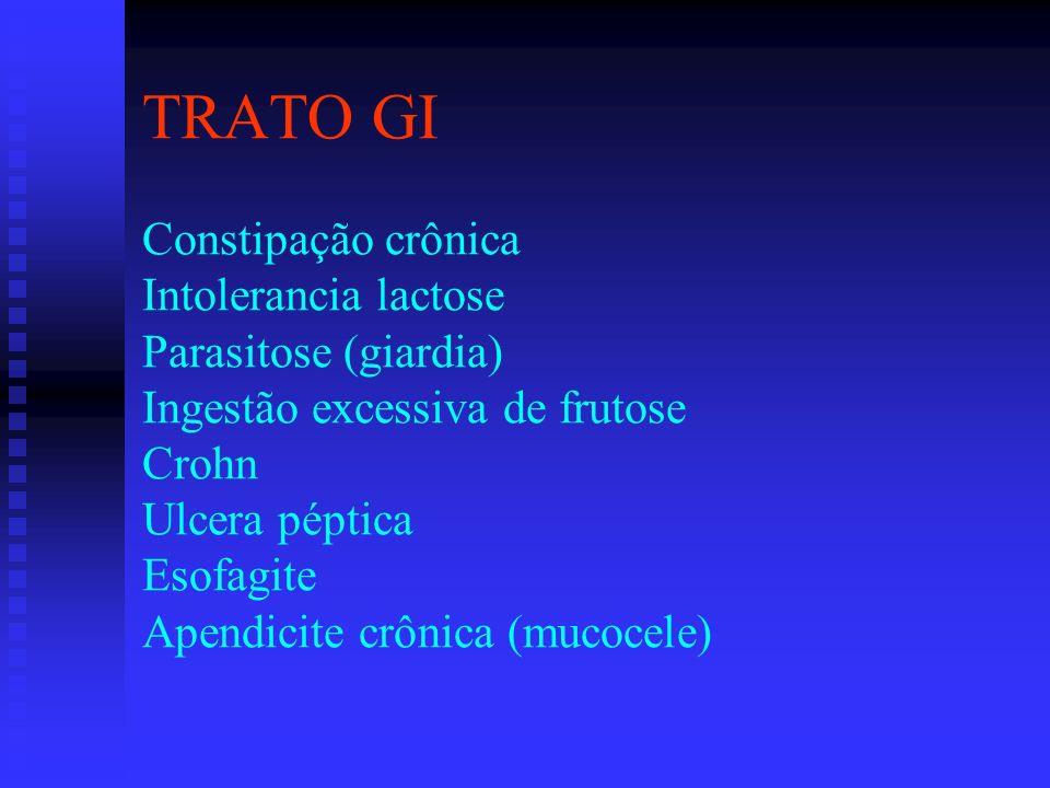 TRATO GI Constipação crônica Intolerancia lactose Parasitose (giardia) Ingestão excessiva de frutose Crohn Ulcera péptica Esofagite Apendicite crônica (mucocele)