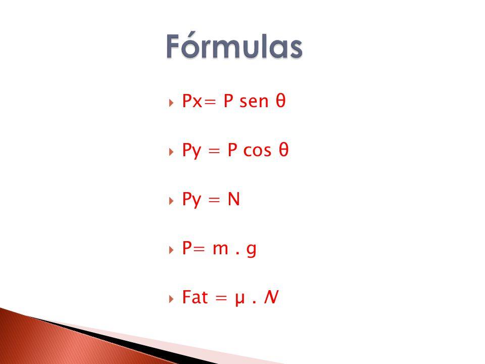 Fórmulas Px= P sen θ Py = P cos θ Py = N P= m . g Fat = µ . N