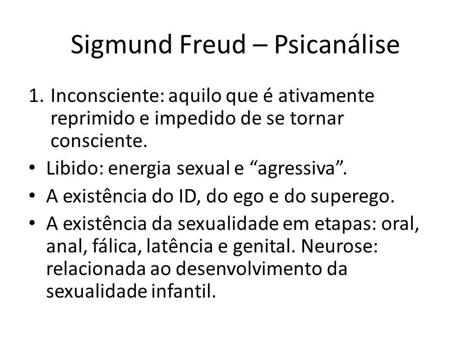 Sigmund Freud – Psicanálise