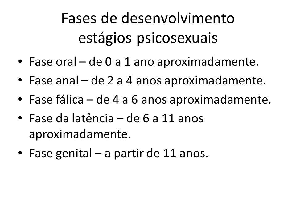 Fases de desenvolvimento estágios psicosexuais