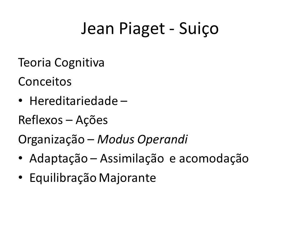 Jean Piaget - Suiço Teoria Cognitiva Conceitos Hereditariedade –