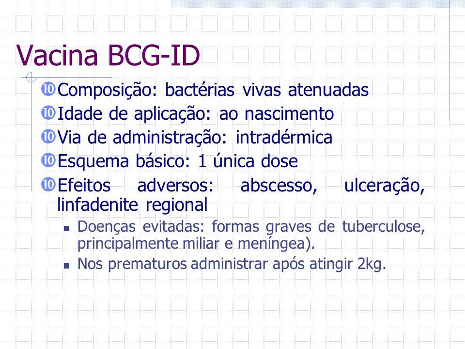 Vacina BCG-ID Composição: bactérias vivas atenuadas