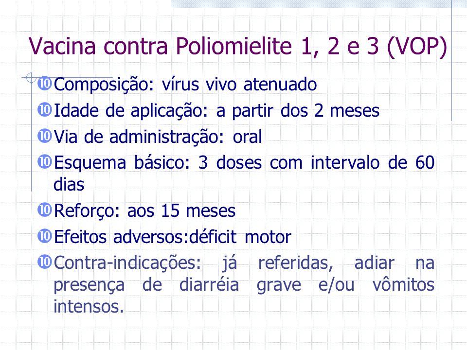 Vacina contra Poliomielite 1, 2 e 3 (VOP)