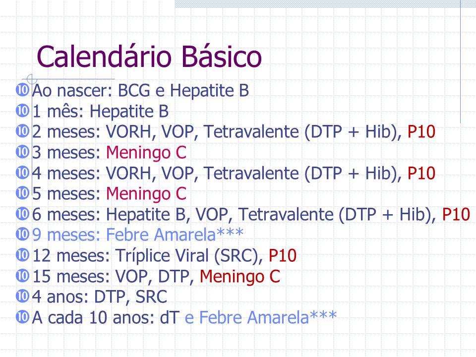 Calendário Básico Ao nascer: BCG e Hepatite B 1 mês: Hepatite B