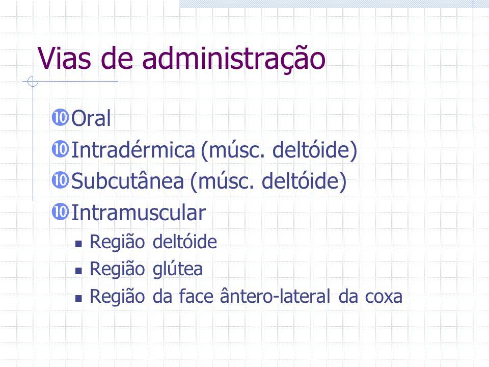 Vias de administração Oral Intradérmica (músc. deltóide)