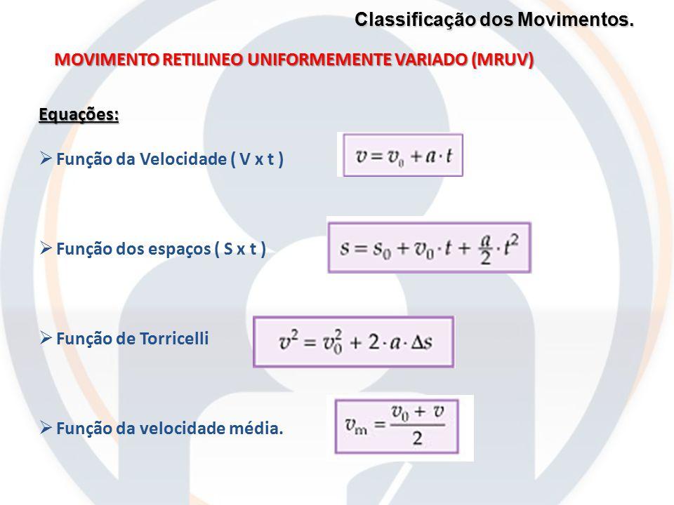 Classificação dos Movimentos.