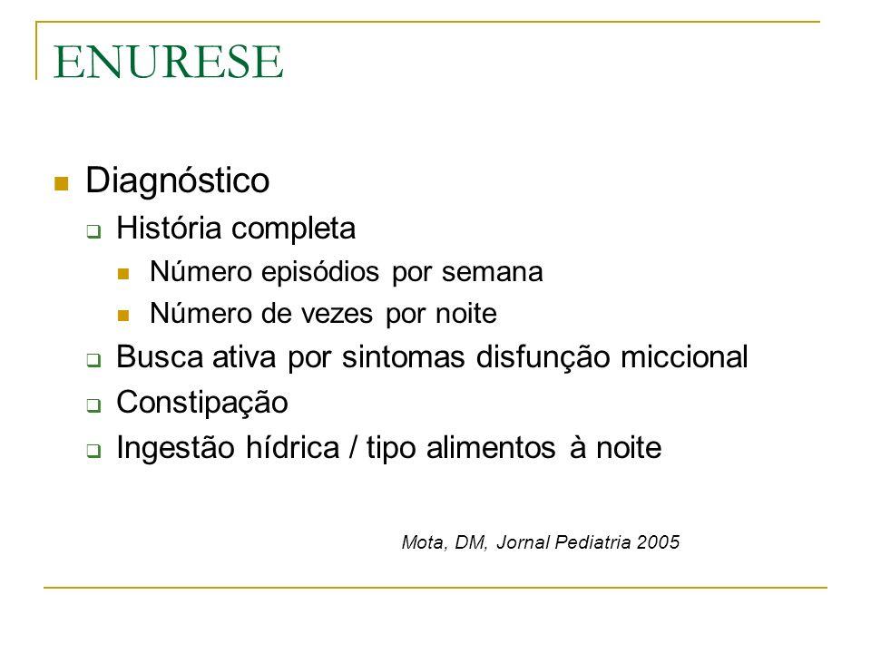 ENURESE Diagnóstico História completa