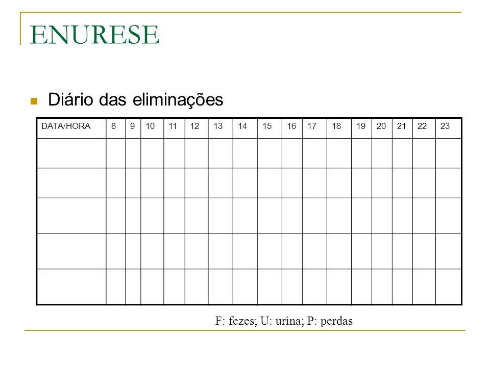 ENURESE Diário das eliminações F: fezes; U: urina; P: perdas DATA/HORA