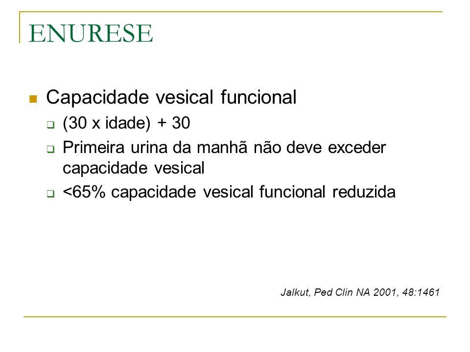 ENURESE Capacidade vesical funcional (30 x idade) + 30