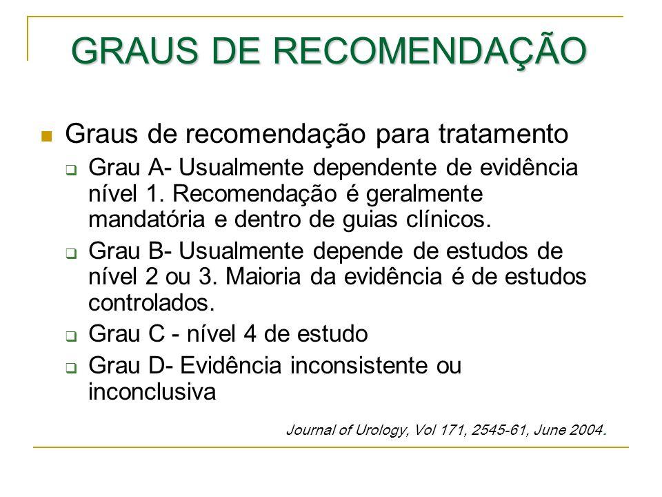 GRAUS DE RECOMENDAÇÃO Graus de recomendação para tratamento