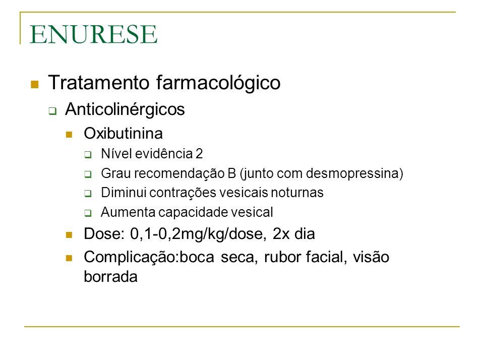 ENURESE Tratamento farmacológico Anticolinérgicos Oxibutinina