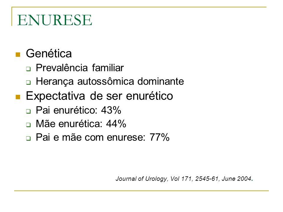 ENURESE Genética Expectativa de ser enurético Prevalência familiar