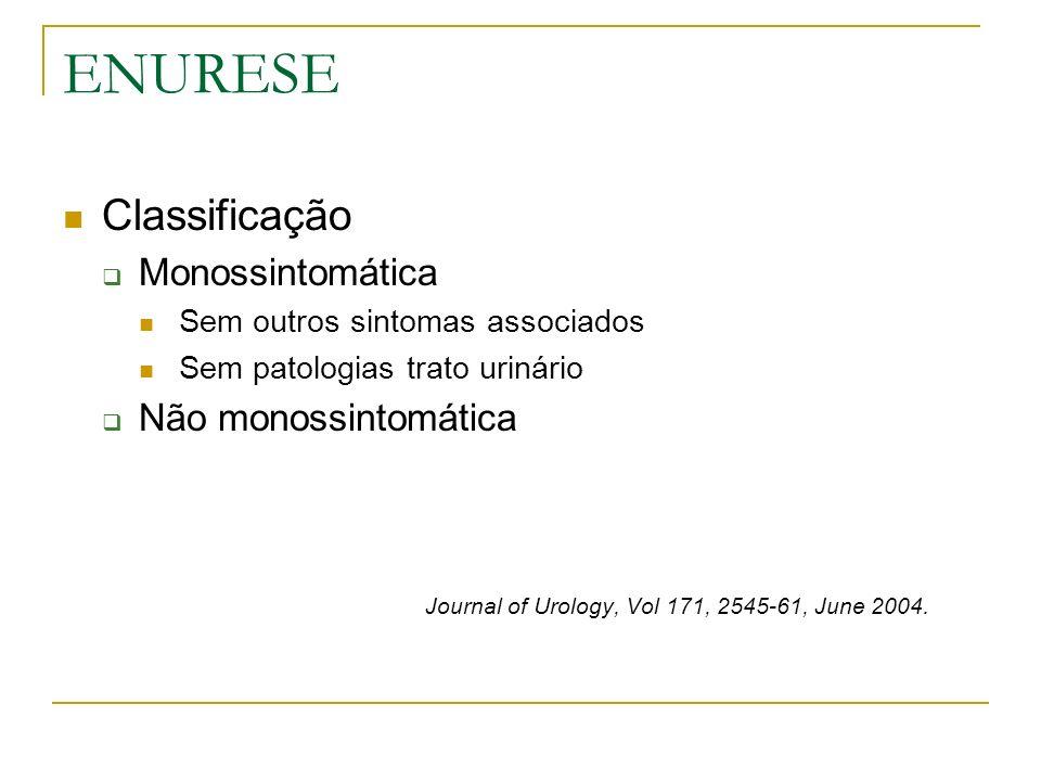 ENURESE Classificação Monossintomática Não monossintomática