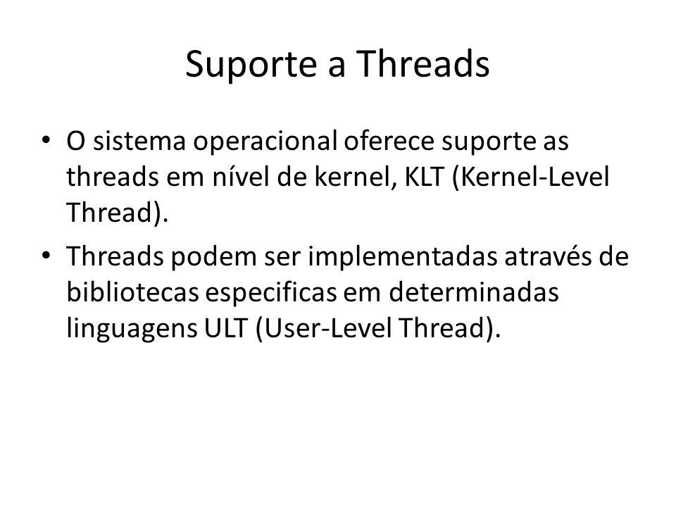 Suporte a Threads O sistema operacional oferece suporte as threads em nível de kernel, KLT (Kernel-Level Thread).