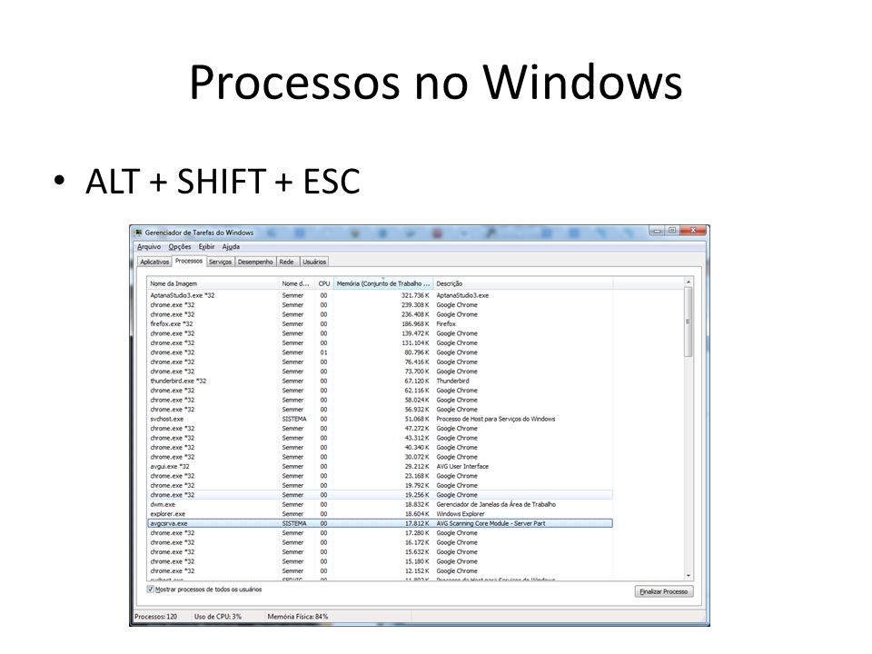 Processos no Windows ALT + SHIFT + ESC