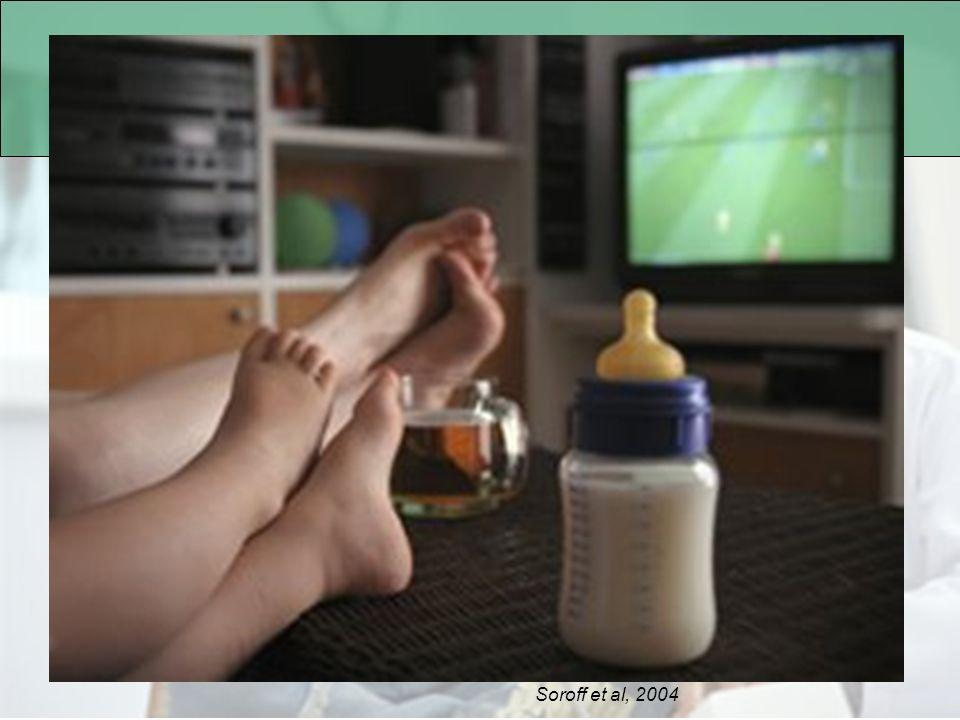 Epidemiologia Obesidade e TV Correlação linear com horas de TV