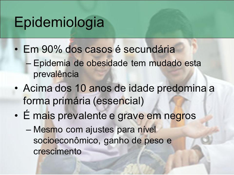 Epidemiologia Em 90% dos casos é secundária