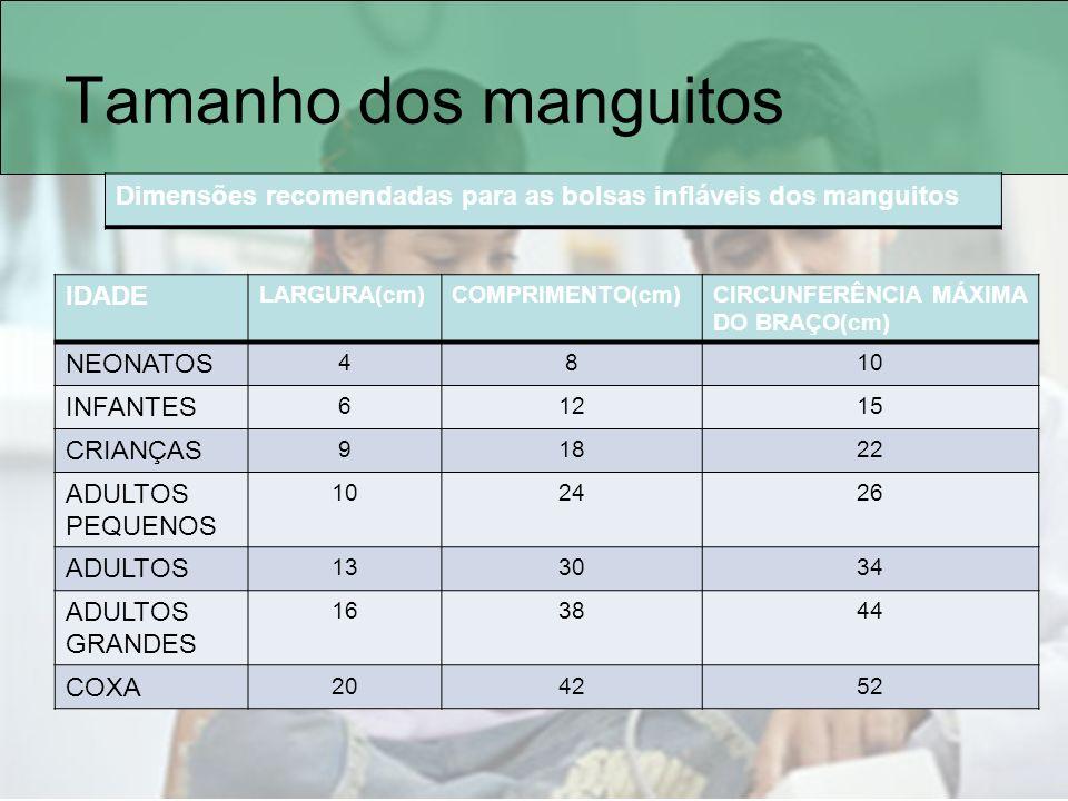 Tamanho dos manguitos Dimensões recomendadas para as bolsas infláveis dos manguitos. IDADE. LARGURA(cm)