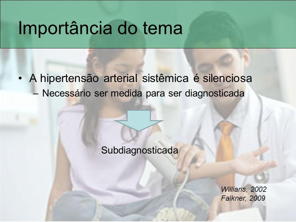 Importância do tema A hipertensão arterial sistêmica é silenciosa