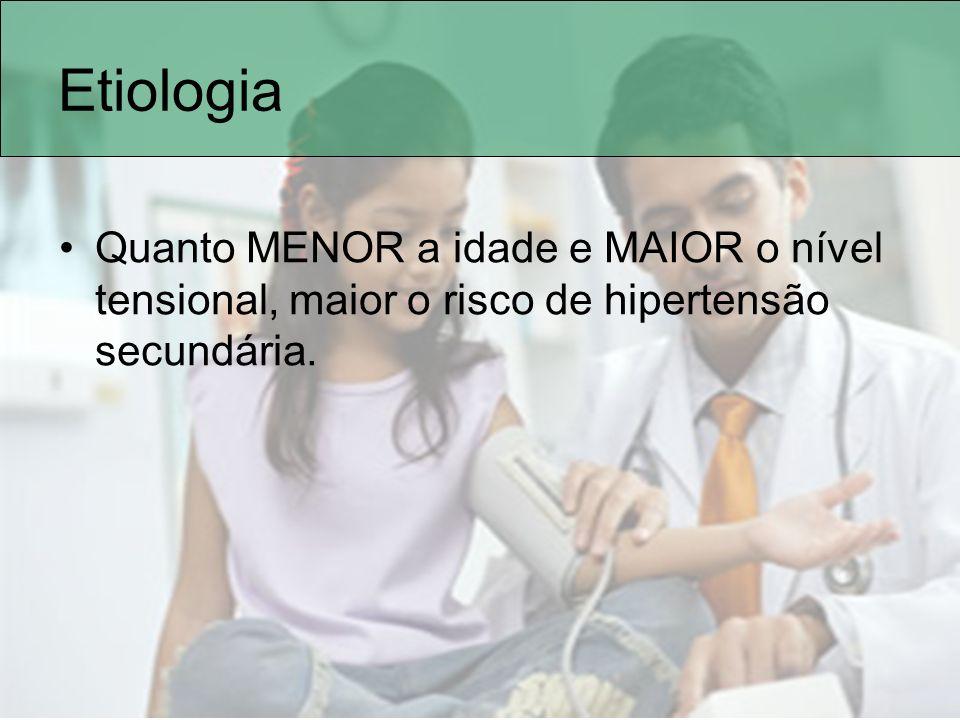 Etiologia Quanto MENOR a idade e MAIOR o nível tensional, maior o risco de hipertensão secundária.