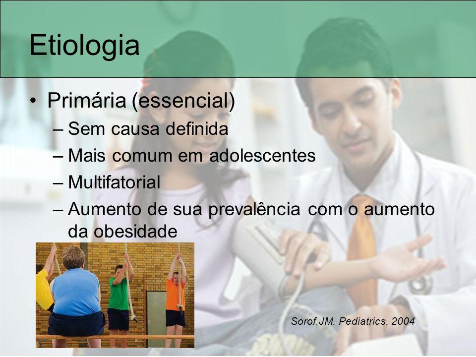 Etiologia Primária (essencial) Sem causa definida