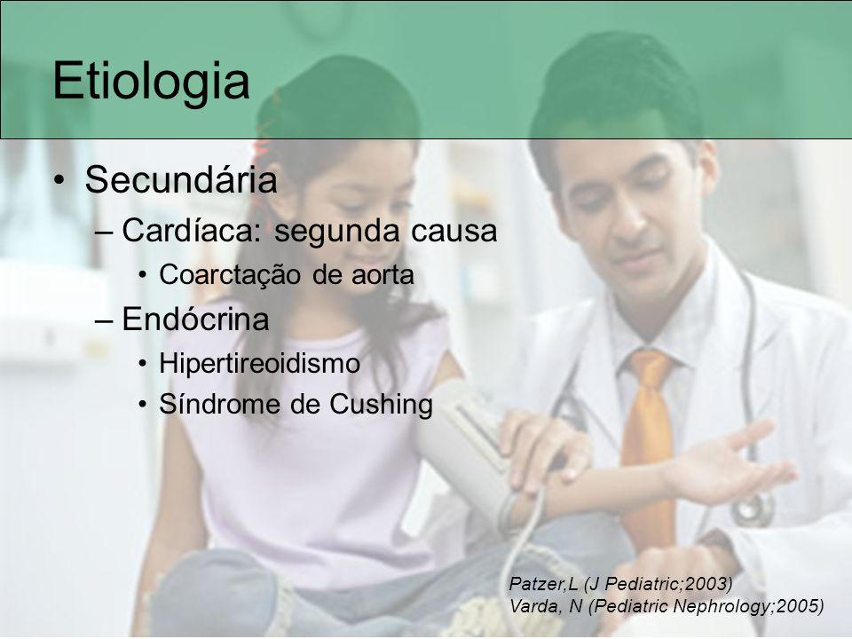 Etiologia Secundária Cardíaca: segunda causa Endócrina