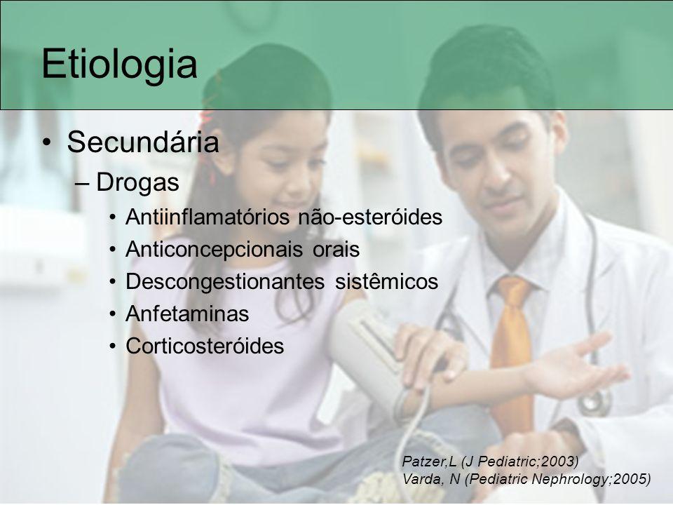 Etiologia Secundária Drogas Antiinflamatórios não-esteróides