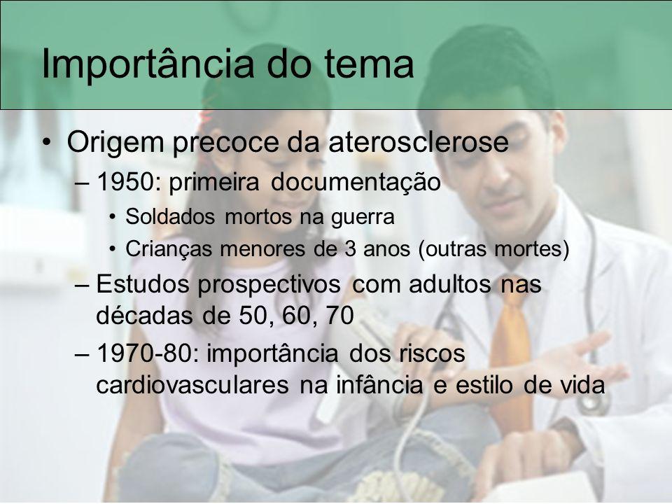 Importância do tema Origem precoce da aterosclerose