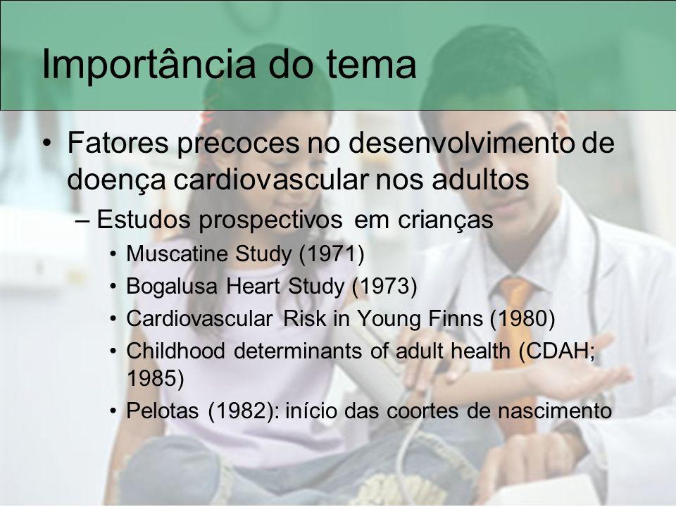 Importância do tema Fatores precoces no desenvolvimento de doença cardiovascular nos adultos. Estudos prospectivos em crianças.