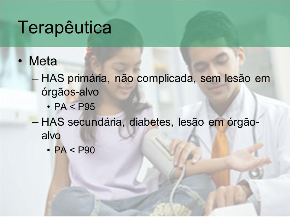Terapêutica Meta. HAS primária, não complicada, sem lesão em órgãos-alvo. PA < P95. HAS secundária, diabetes, lesão em órgão-alvo.
