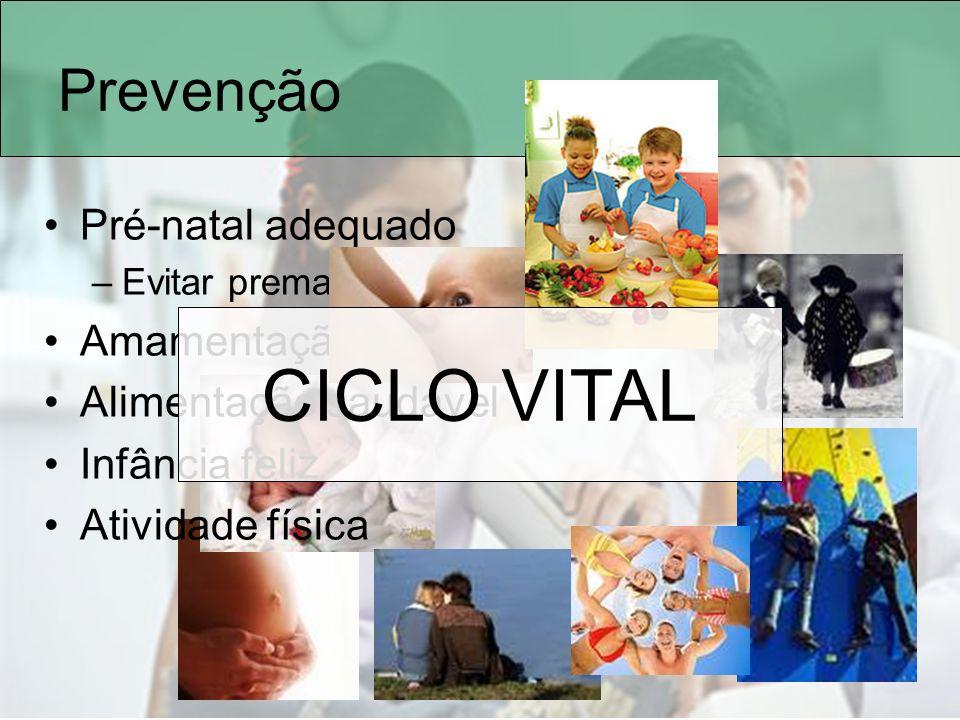 CICLO VITAL Prevenção Pré-natal adequado Amamentação