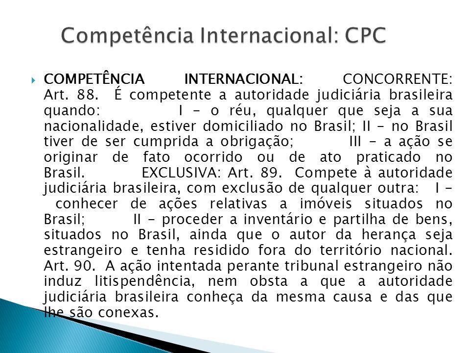 Competência Internacional: CPC