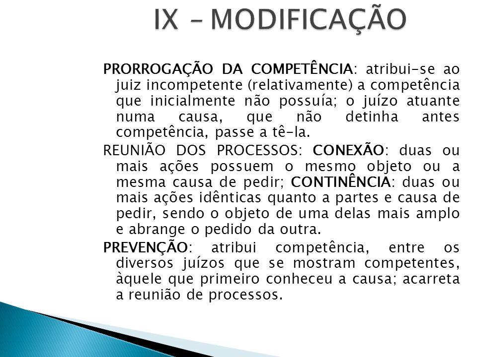 IX – MODIFICAÇÃO