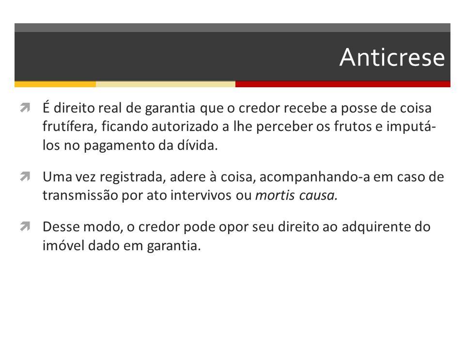 Anticrese