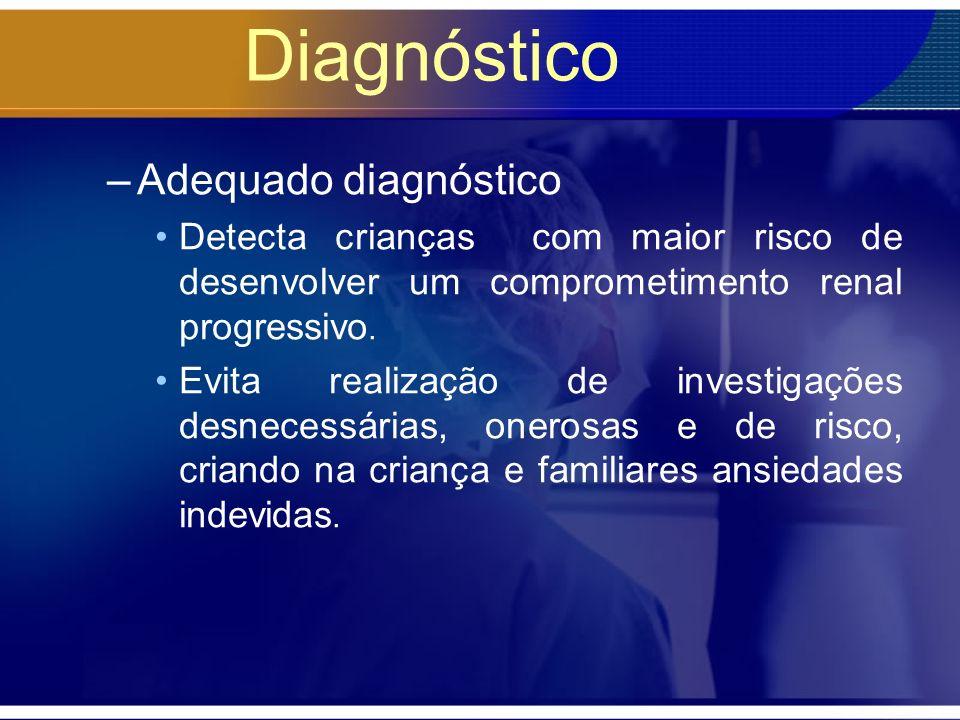 Diagnóstico Adequado diagnóstico