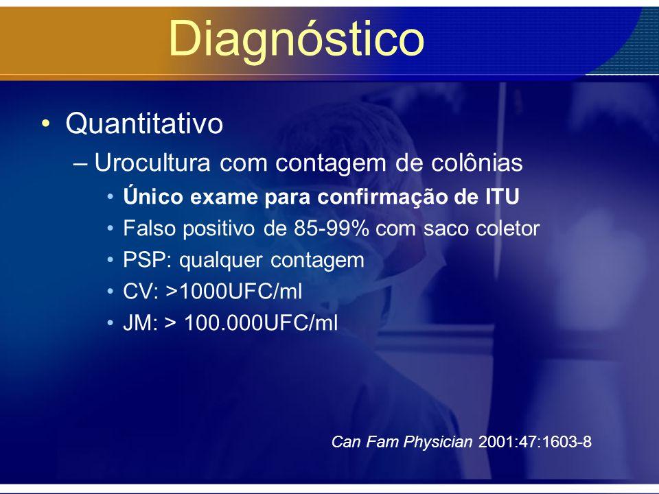 Diagnóstico Quantitativo Urocultura com contagem de colônias