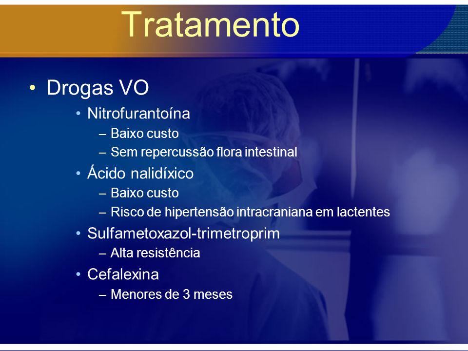 Tratamento Drogas VO Nitrofurantoína Ácido nalidíxico