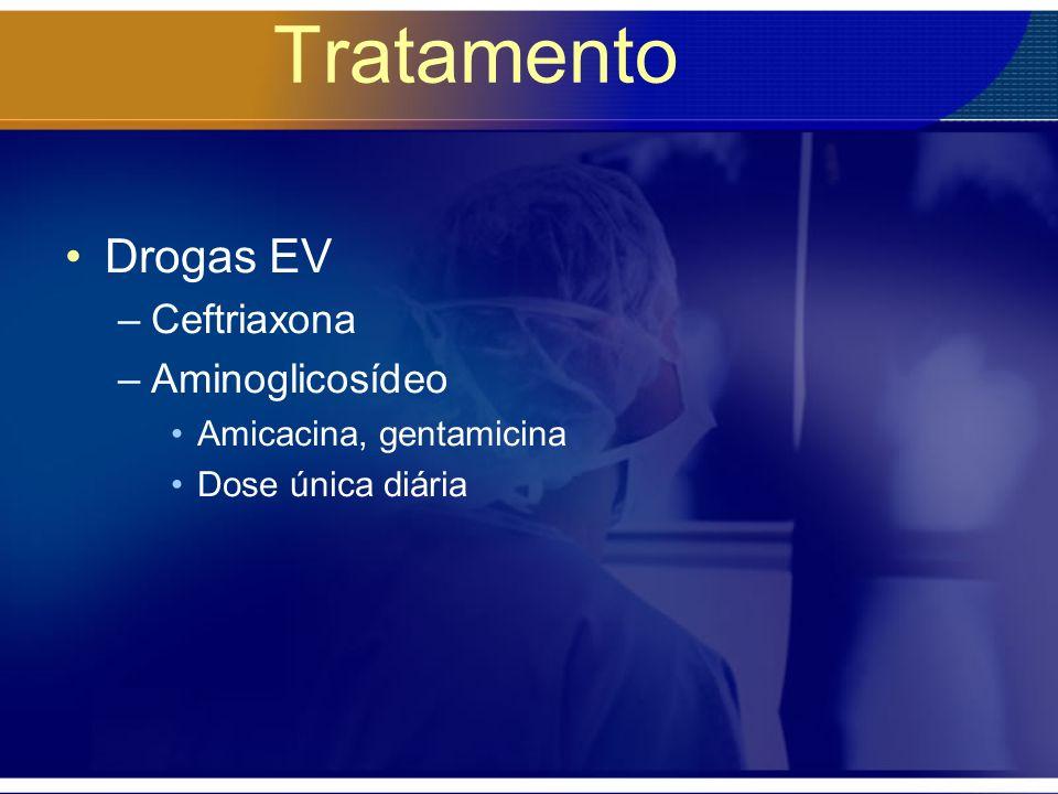 Tratamento Drogas EV Ceftriaxona Aminoglicosídeo