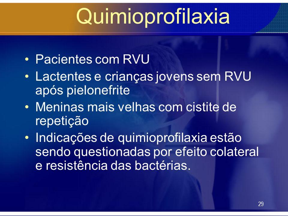 Quimioprofilaxia Pacientes com RVU
