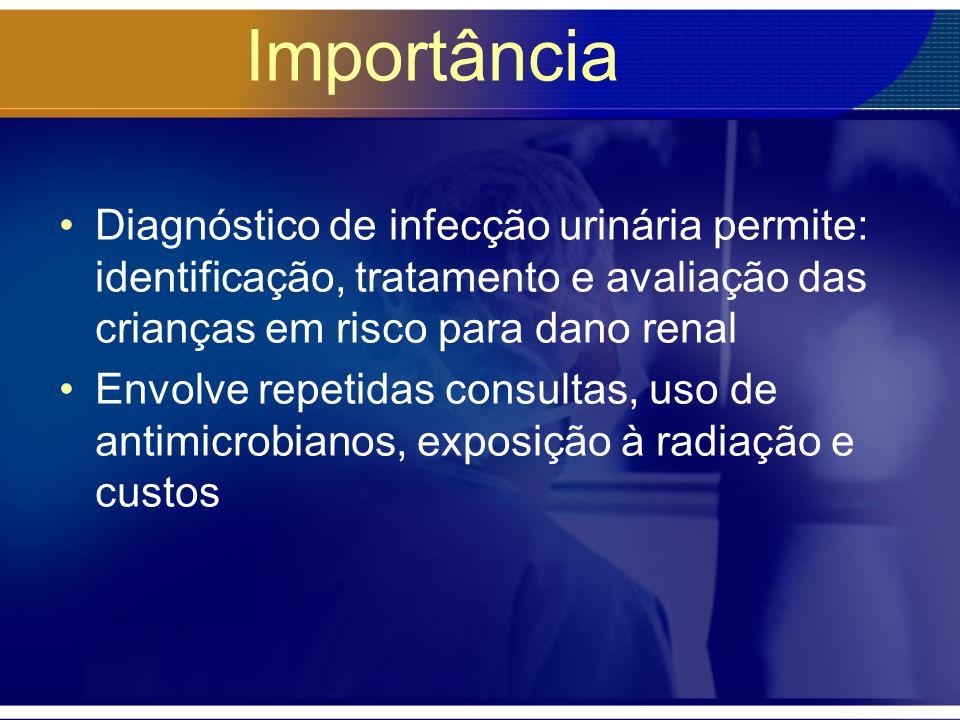 Importância Diagnóstico de infecção urinária permite: identificação, tratamento e avaliação das crianças em risco para dano renal.