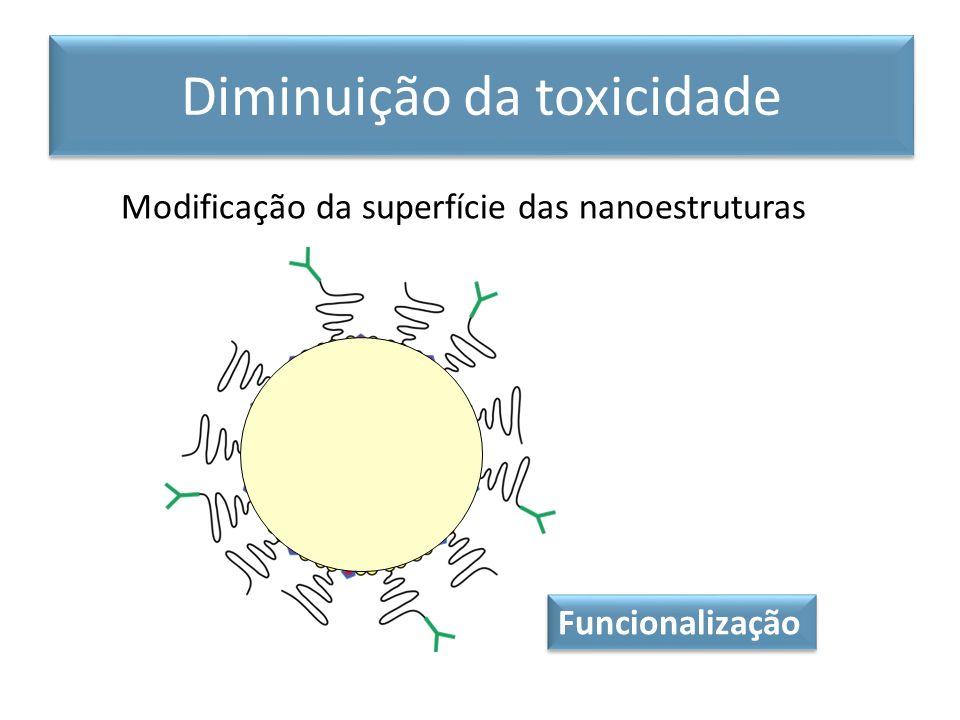 Diminuição da toxicidade