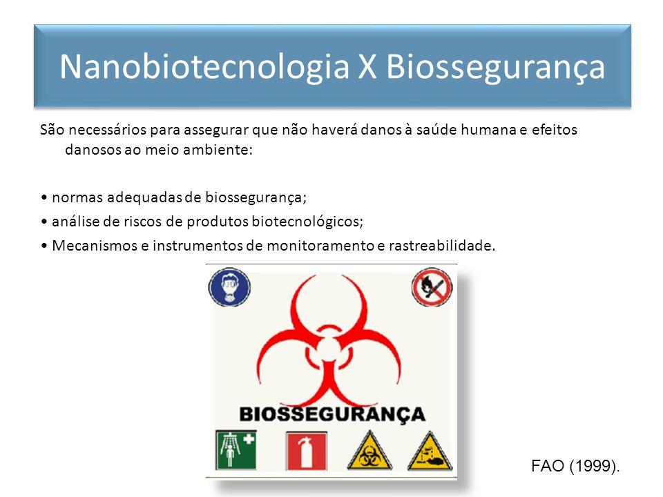 Nanobiotecnologia X Biossegurança