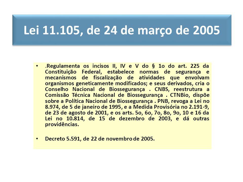 Lei 11.105, de 24 de março de 2005