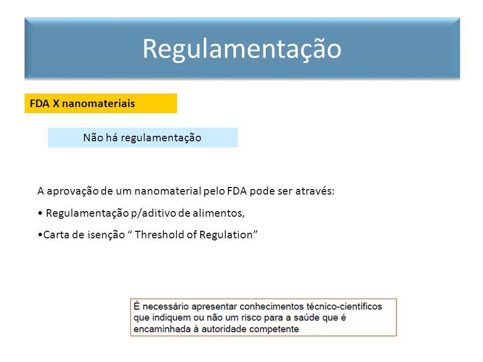 Regulamentação FDA X nanomateriais Não há regulamentação