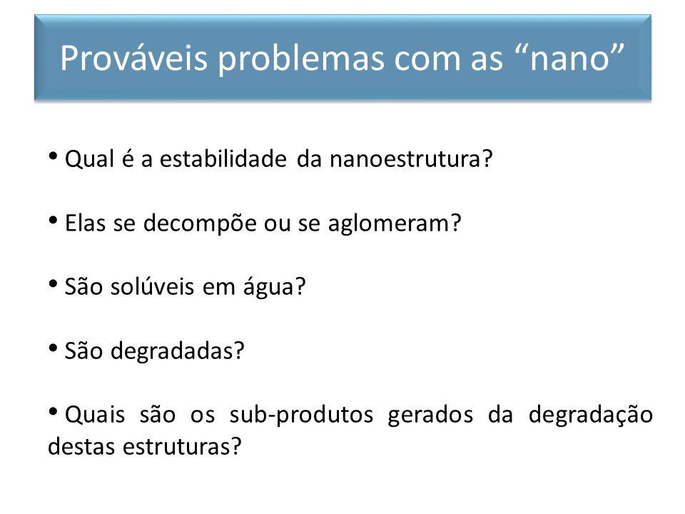 Prováveis problemas com as nano