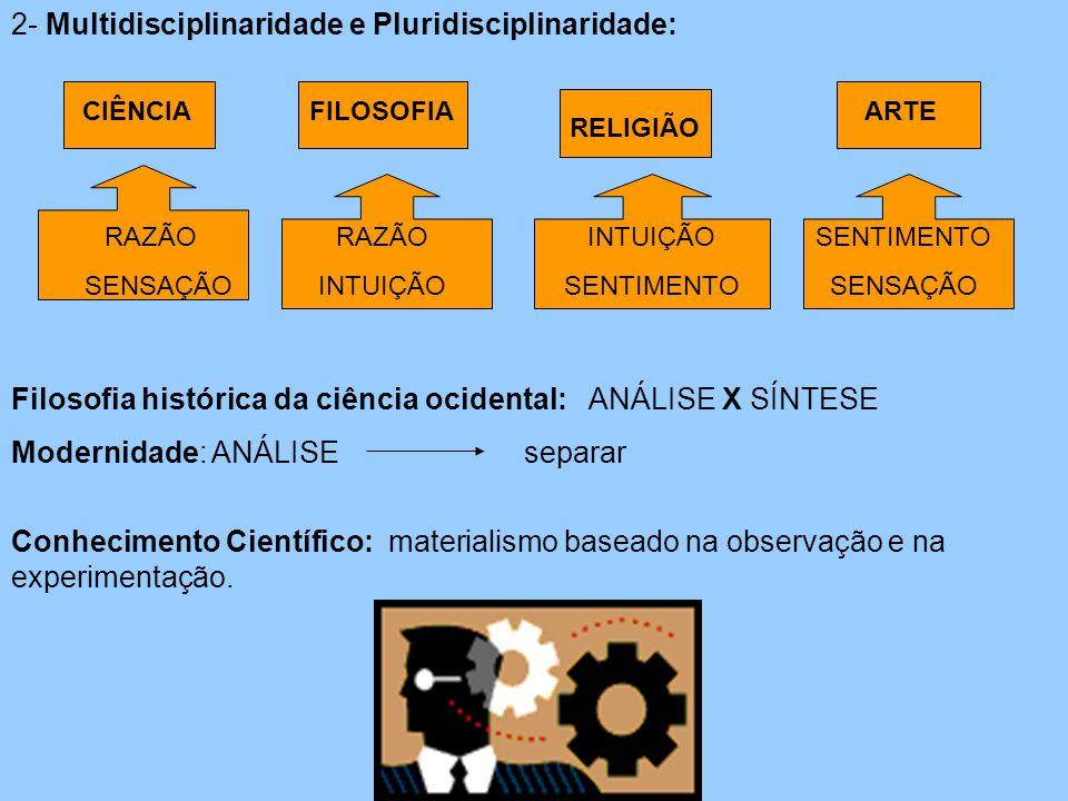 2- Multidisciplinaridade e Pluridisciplinaridade: