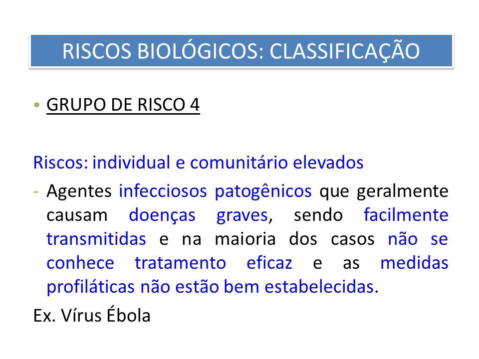 RISCOS BIOLÓGICOS: CLASSIFICAÇÃO