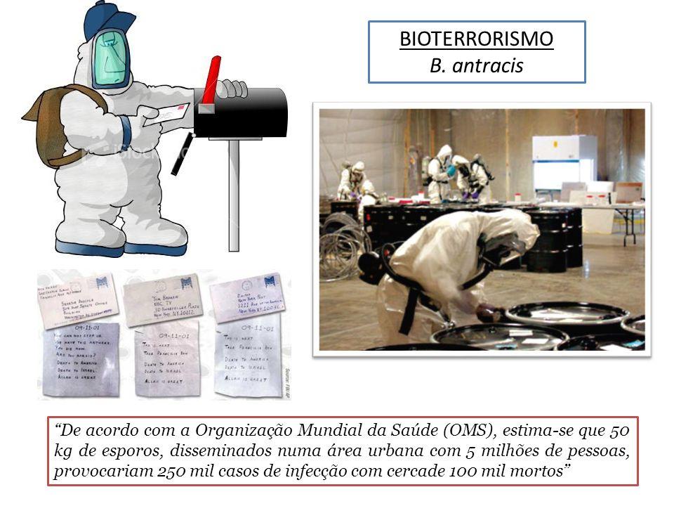 BIOTERRORISMO B. antracis