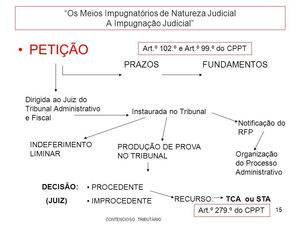 Os Meios Impugnatórios de Natureza Judicial A Impugnação Judicial